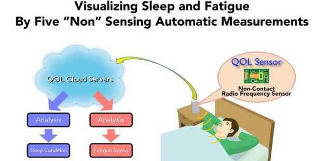 nintendo-wants-to-get-into-the-healthcare-business-with-a-bedside-sleep-monitor